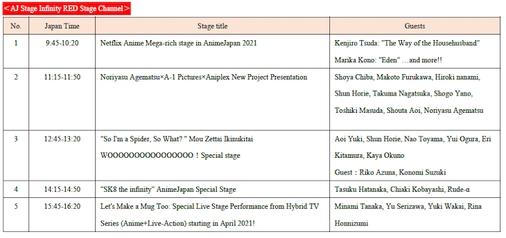 AJ Stage Infinity RED Stage Channel on 27th