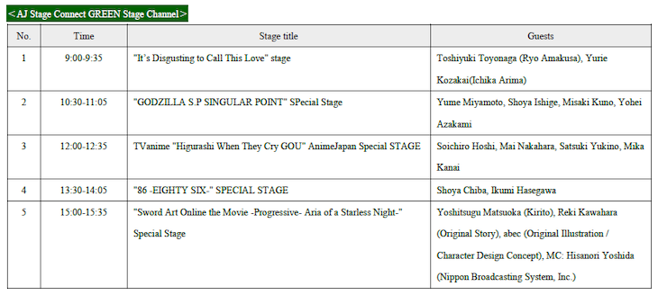 AJ Stage Connect GREEN Stage Channel on 27th