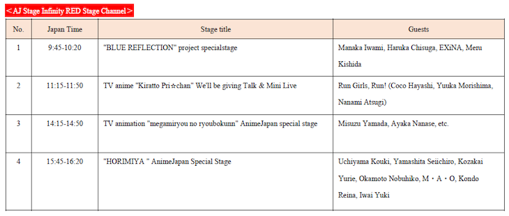 AJ Stage Infinity RED Stage Channel on 28th