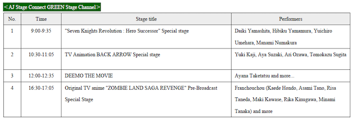 AJ Stage Connect GREEN Stage Channel on 28th