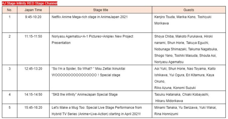 AJ Stage Infinity RED Channel
