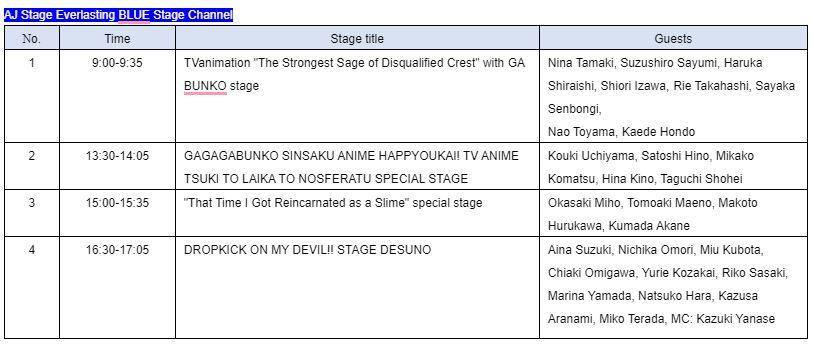 AJ Stage Everlasting BLUE Stage Channel