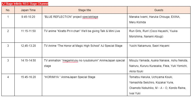 AJ Stage Infinity RED Stage Channel